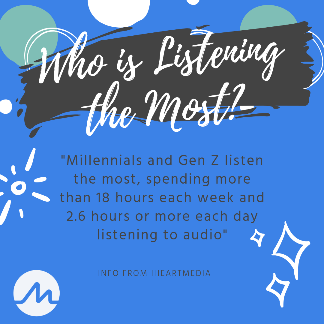 Who is Listening the Most_